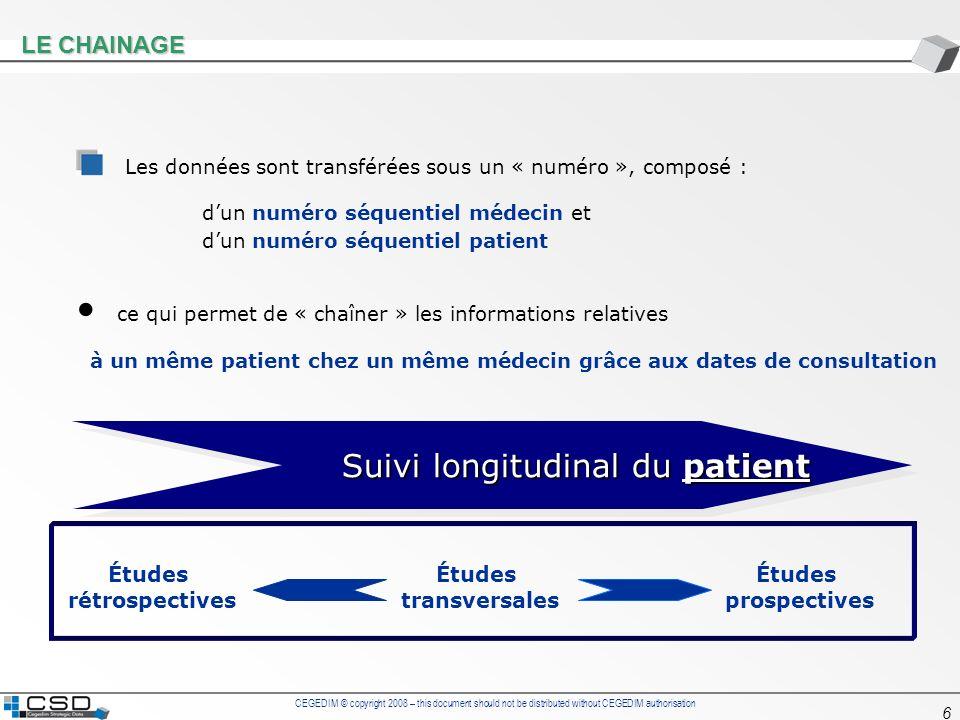 à un même patient chez un même médecin grâce aux dates de consultation