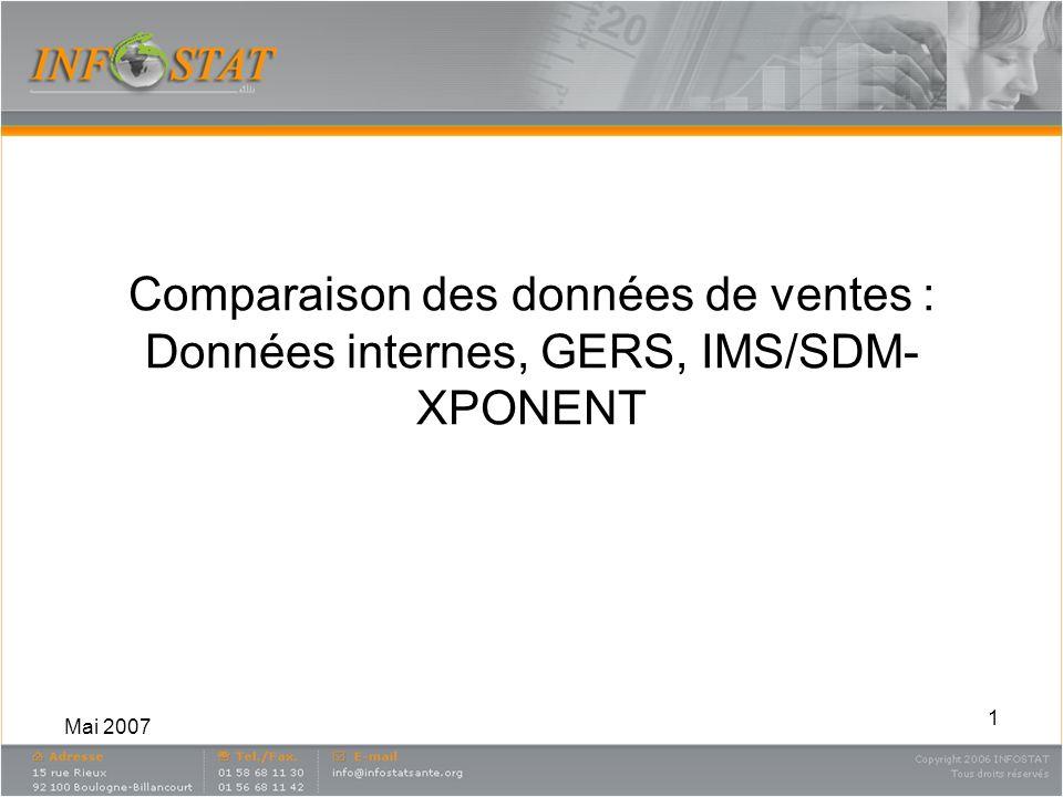 Comparaison des données de ventes : Données internes, GERS, IMS/SDM-XPONENT