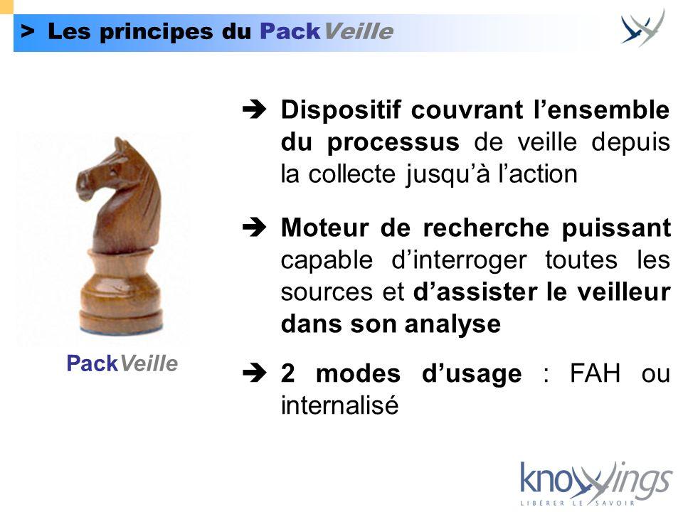 > Les principes du PackVeille