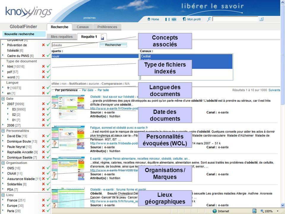 Type de fichiers indexés