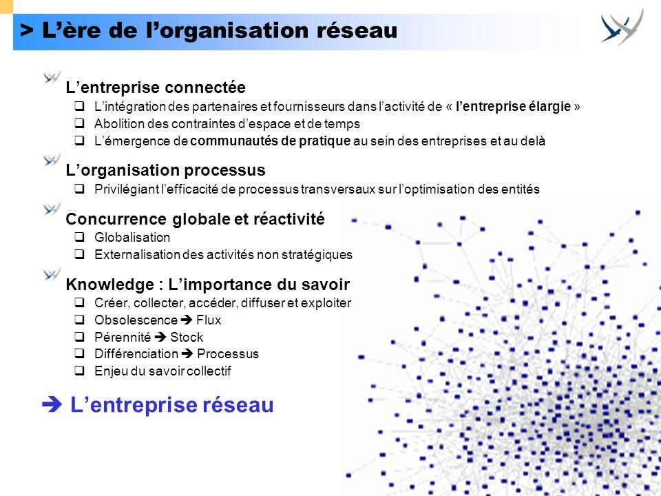 > L'ère de l'organisation réseau