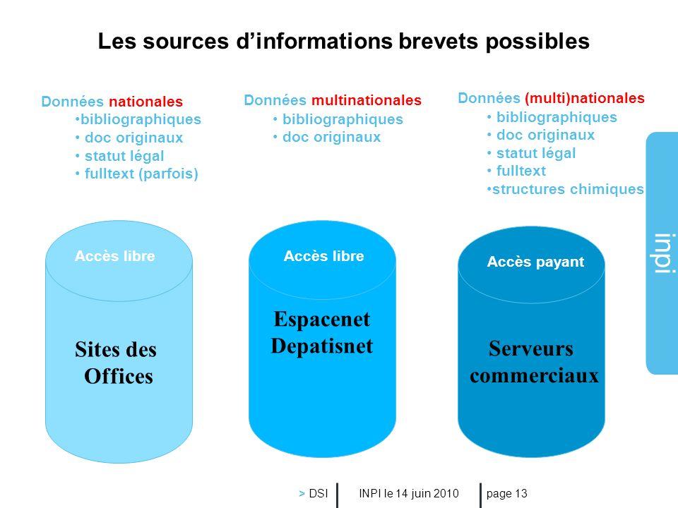 Les sources d'informations brevets possibles