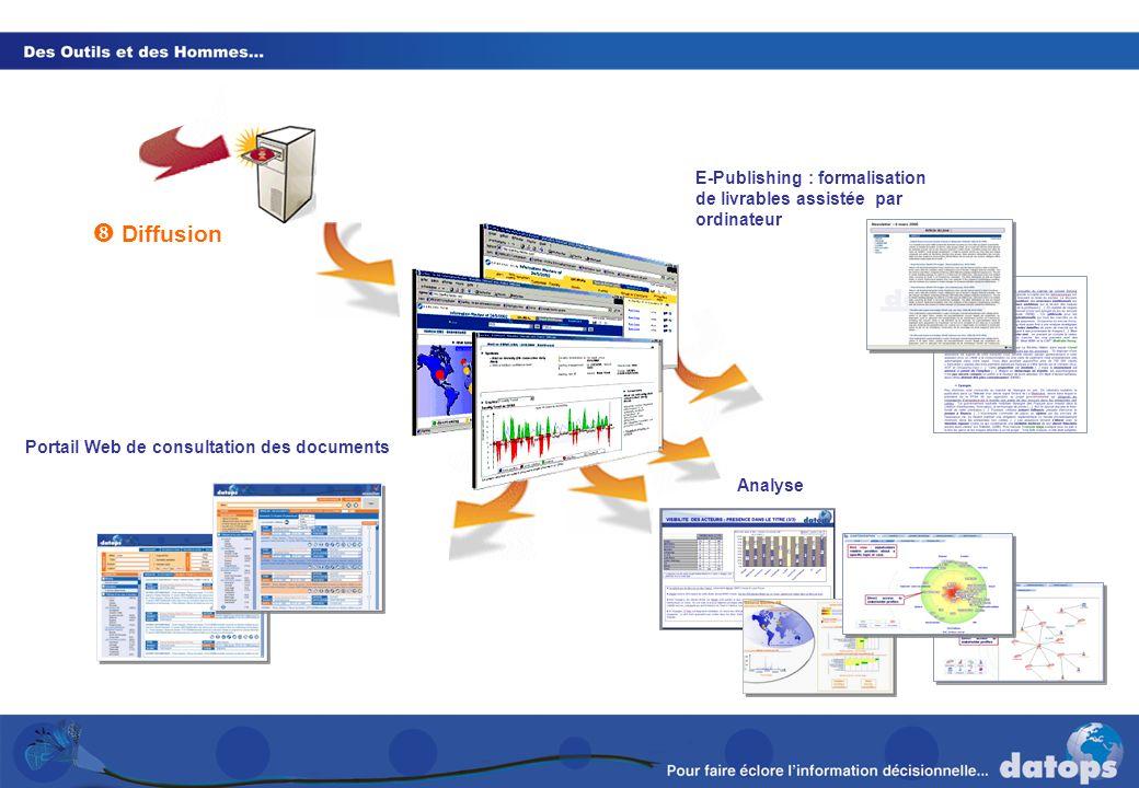  Diffusion Portail Web de consultation des documents.