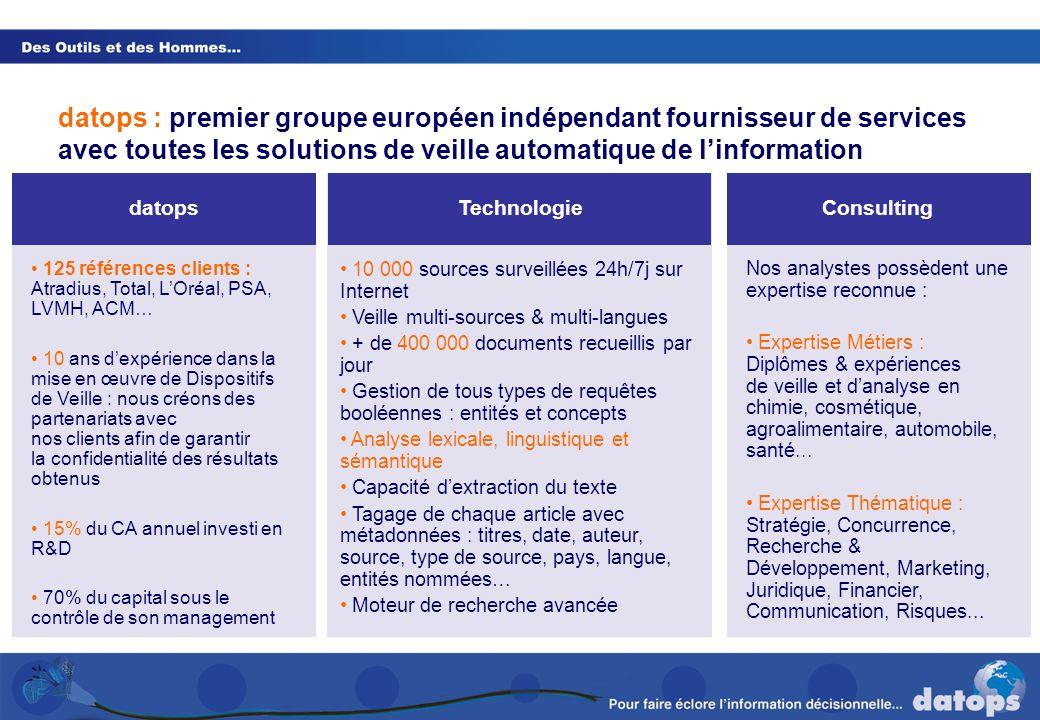 datops : premier groupe européen indépendant fournisseur de services avec toutes les solutions de veille automatique de l'information