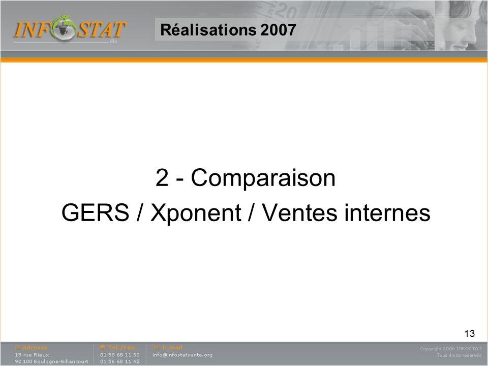 GERS / Xponent / Ventes internes