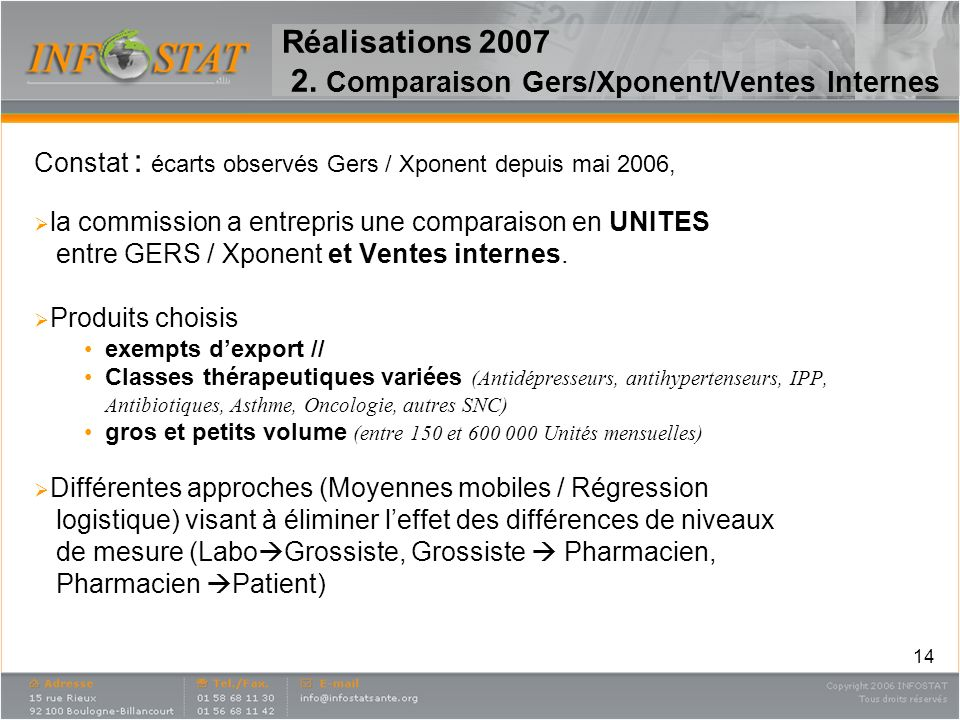 Réalisations 2007 2. Comparaison Gers/Xponent/Ventes Internes