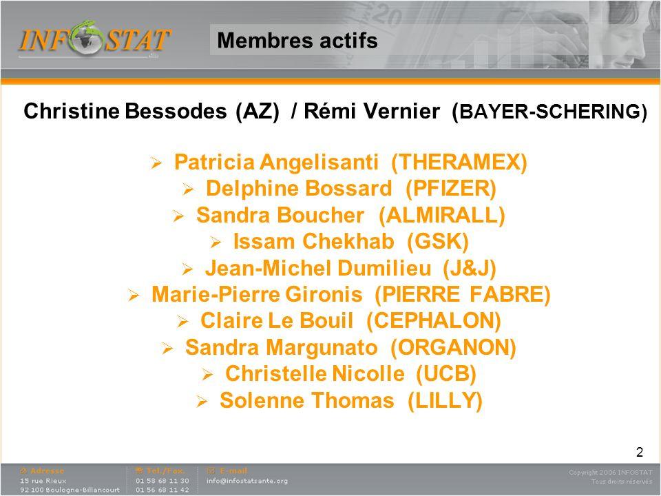 Christine Bessodes (AZ) / Rémi Vernier (BAYER-SCHERING)