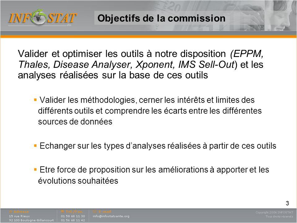Objectifs de la commission