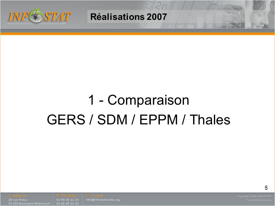 GERS / SDM / EPPM / Thales