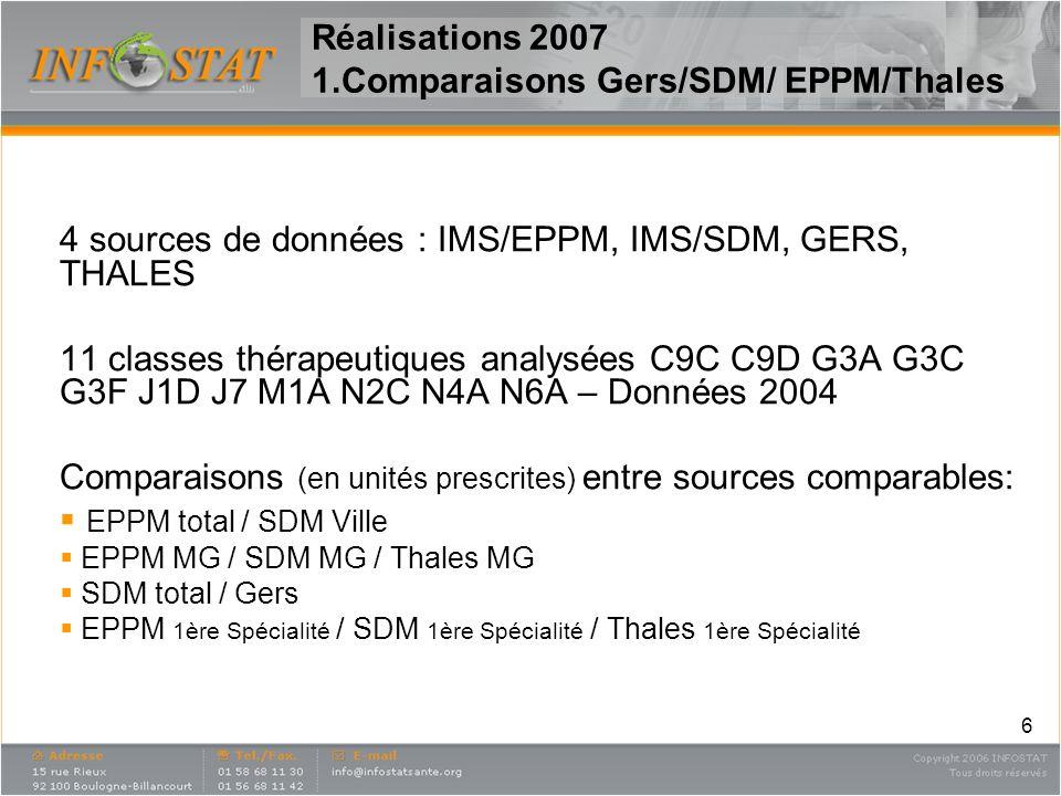 Réalisations 2007 1.Comparaisons Gers/SDM/ EPPM/Thales