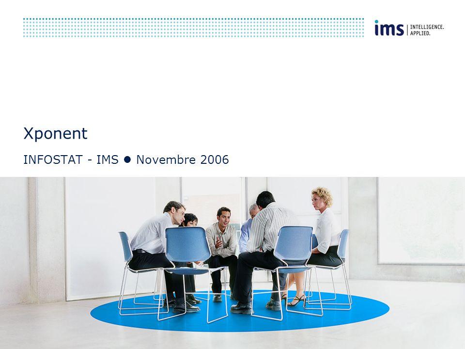 INFOSTAT - IMS  Novembre 2006