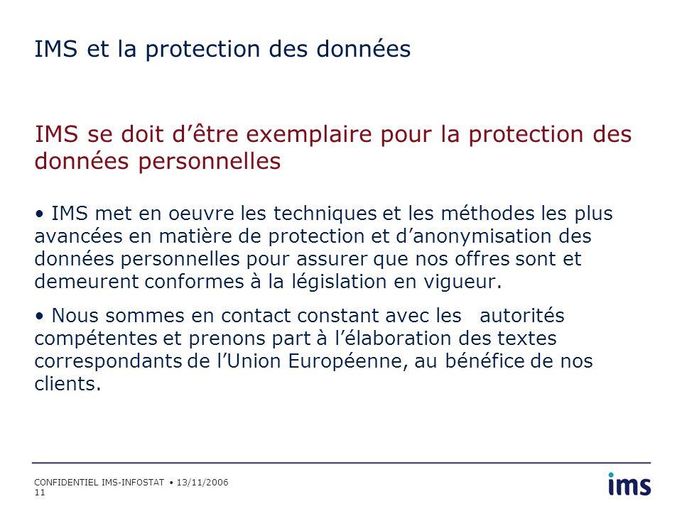 IMS et la protection des données