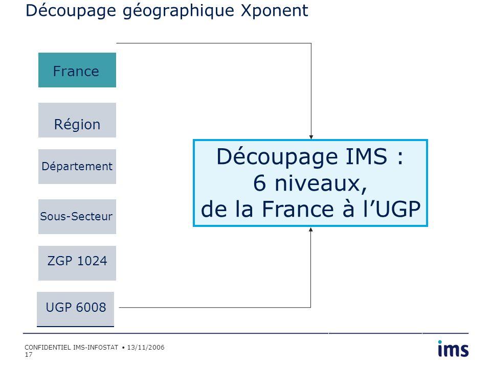 Découpage géographique Xponent