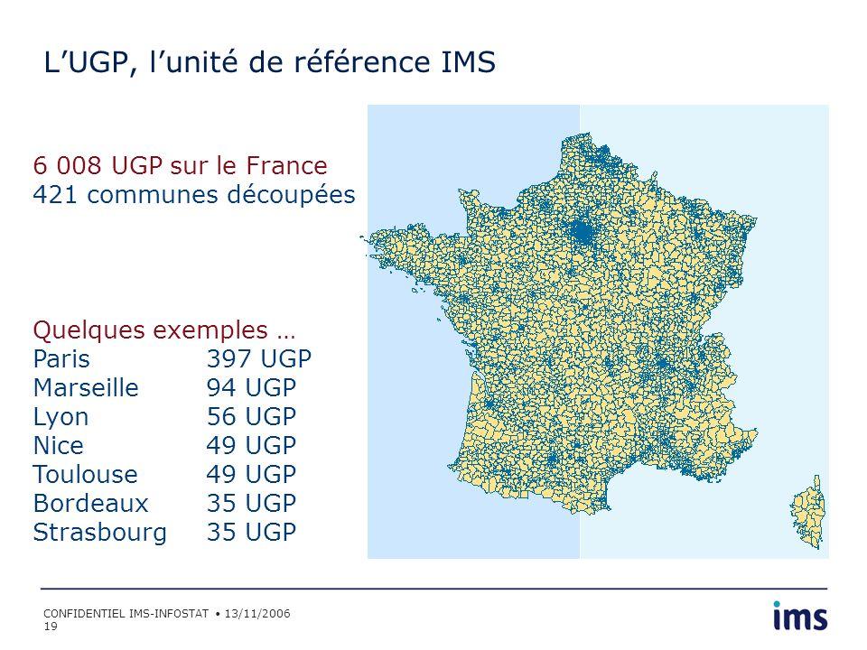 L'UGP, l'unité de référence IMS
