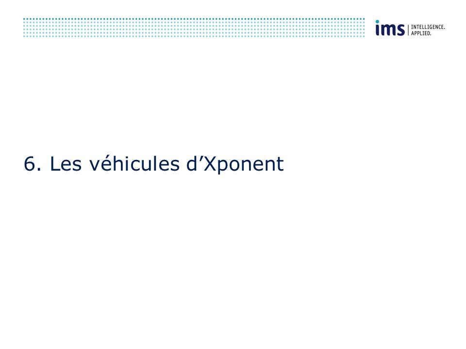 6. Les véhicules d'Xponent