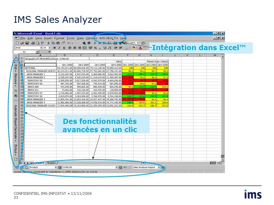 Intégration dans Excel™ Des fonctionnalités avancées en un clic