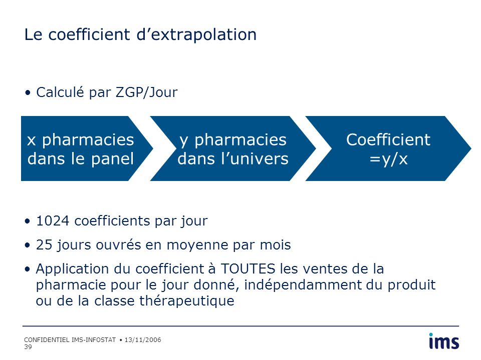Le coefficient d'extrapolation