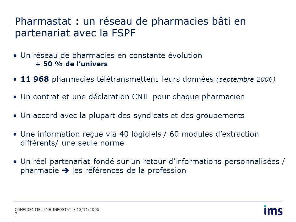 Pharmastat : un réseau de pharmacies bâti en partenariat avec la FSPF