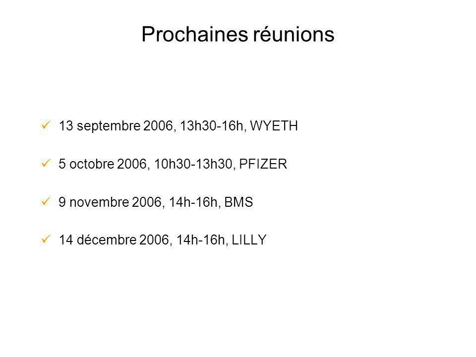 Prochaines réunions 13 septembre 2006, 13h30-16h, WYETH