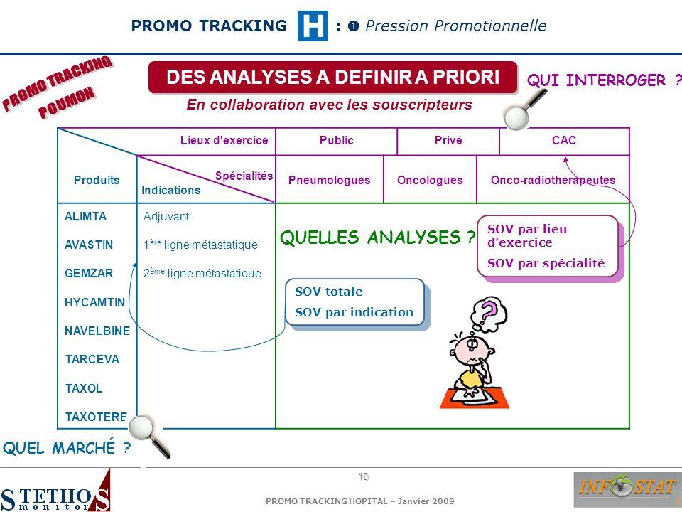 DES ANALYSES A DEFINIR A PRIORI PROMO TRACKING POUMON