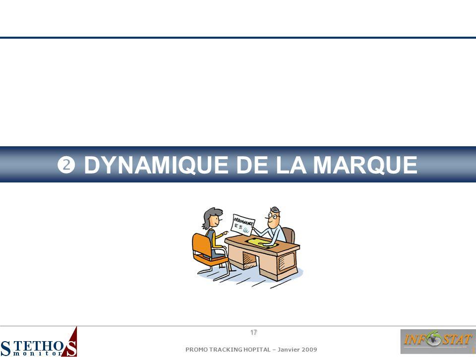  DYNAMIQUE DE LA MARQUE