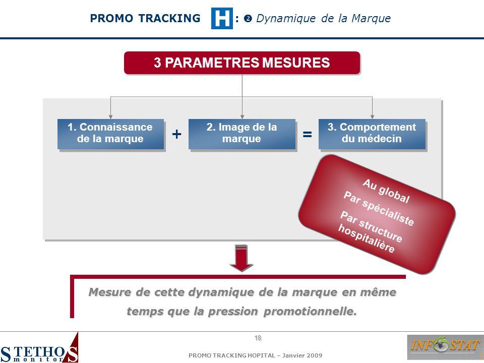 3 PARAMETRES MESURES + = PROMO TRACKING :  Dynamique de la Marque