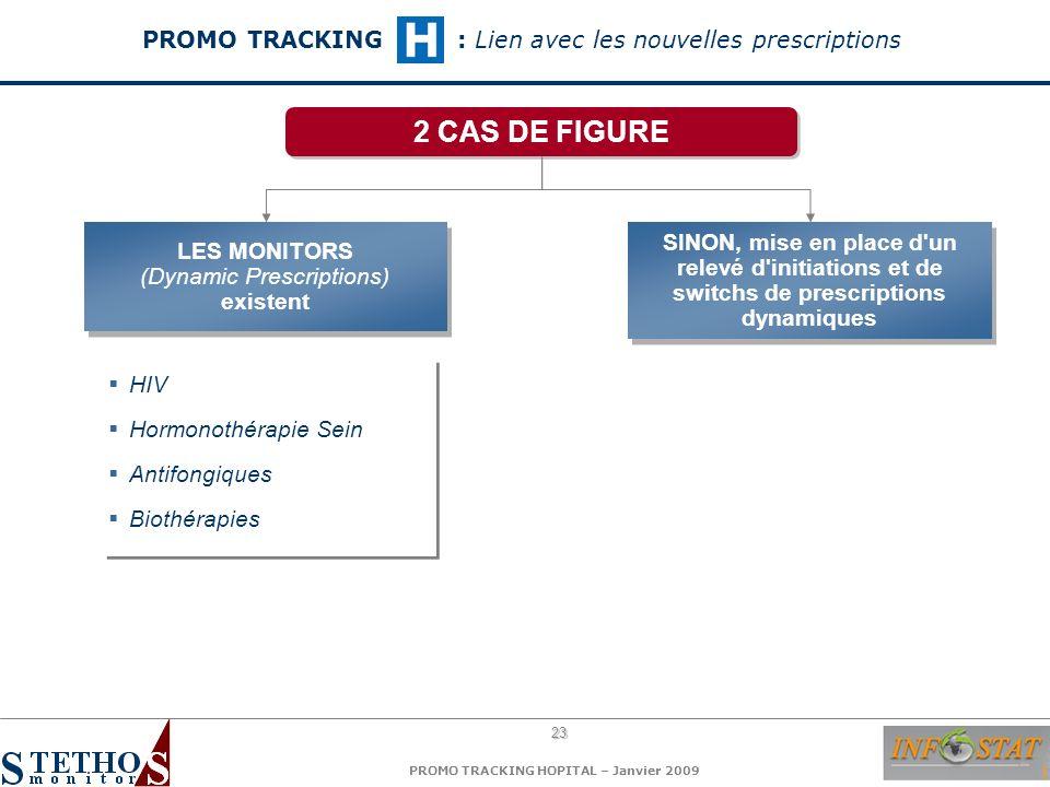 2 CAS DE FIGURE PROMO TRACKING : Lien avec les nouvelles prescriptions
