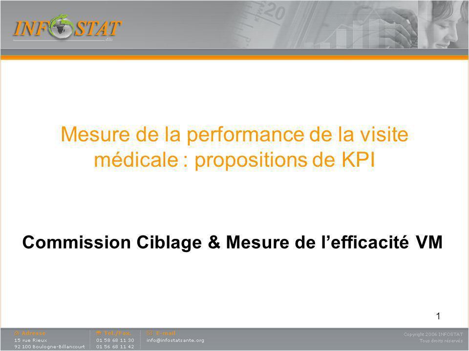 Mesure de la performance de la visite médicale : propositions de KPI