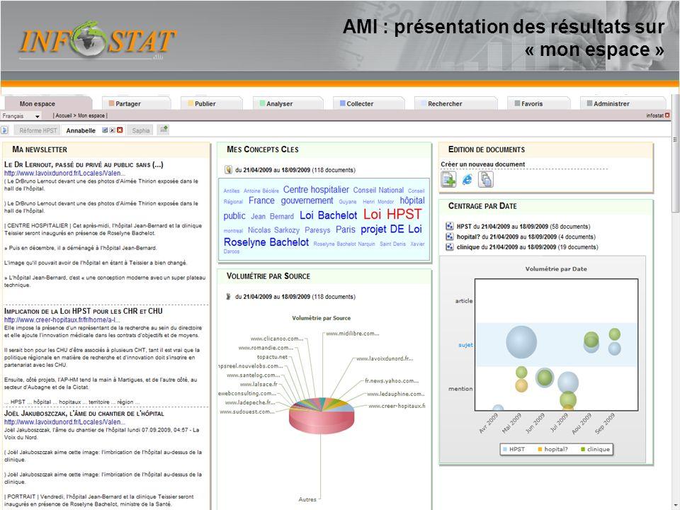 AMI : présentation des résultats sur « mon espace »