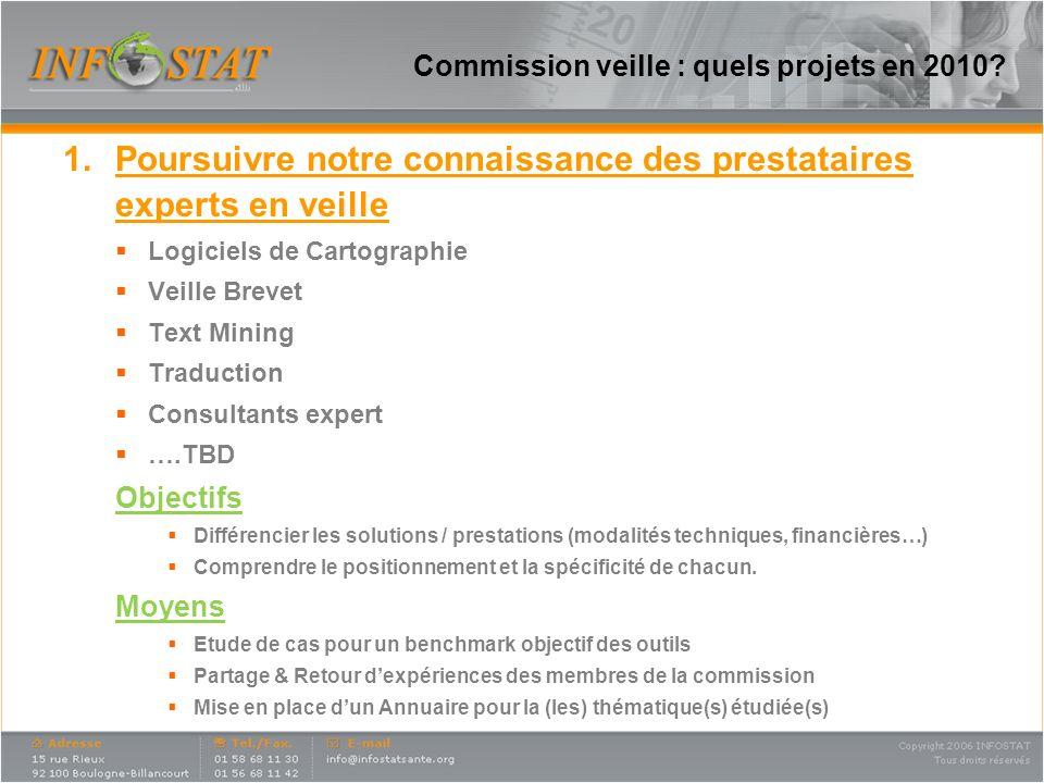 Commission veille : quels projets en 2010