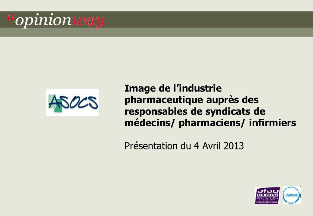 Image de l'industrie pharmaceutique auprès des responsables de syndicats de médecins/ pharmaciens/ infirmiers