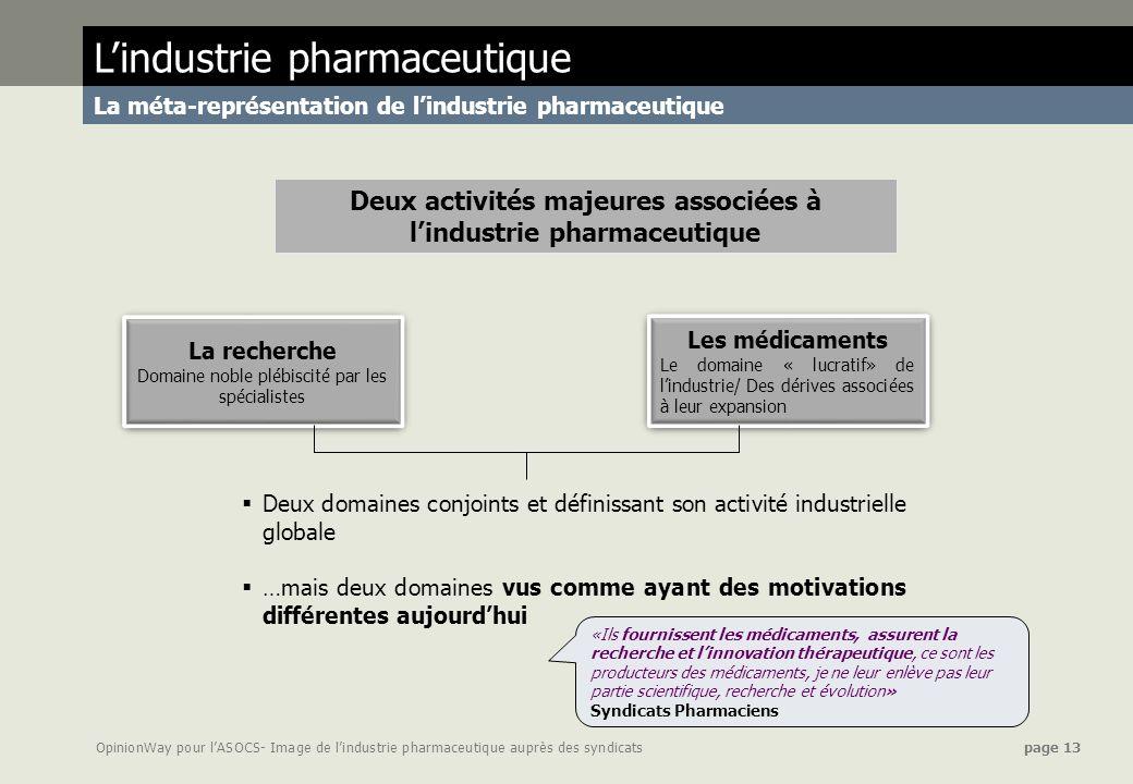 Deux activités majeures associées à l'industrie pharmaceutique