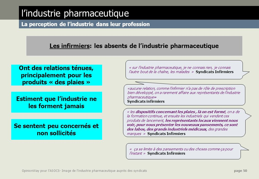 l'industrie pharmaceutique
