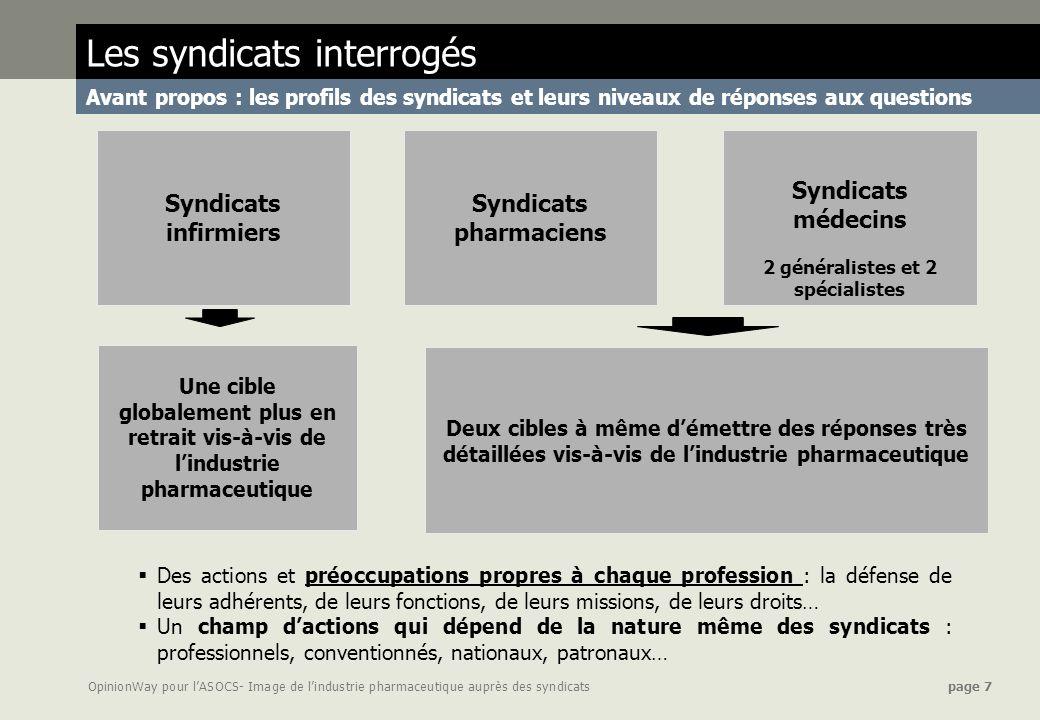 Syndicats pharmaciens 2 généralistes et 2 spécialistes
