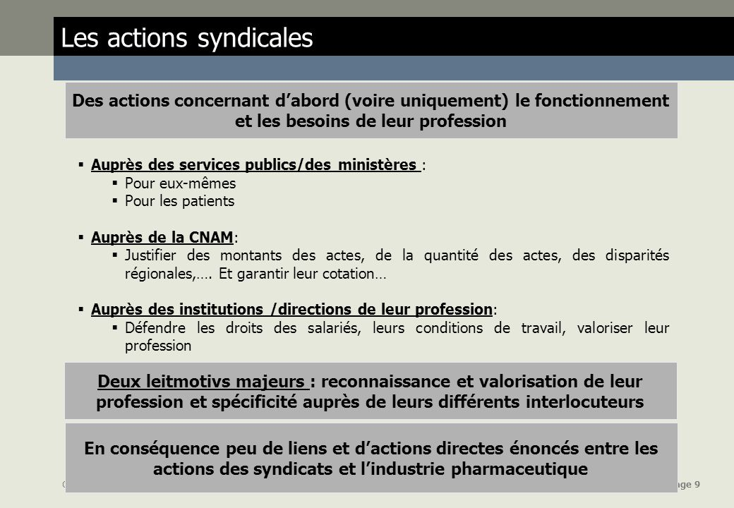 Les actions syndicales