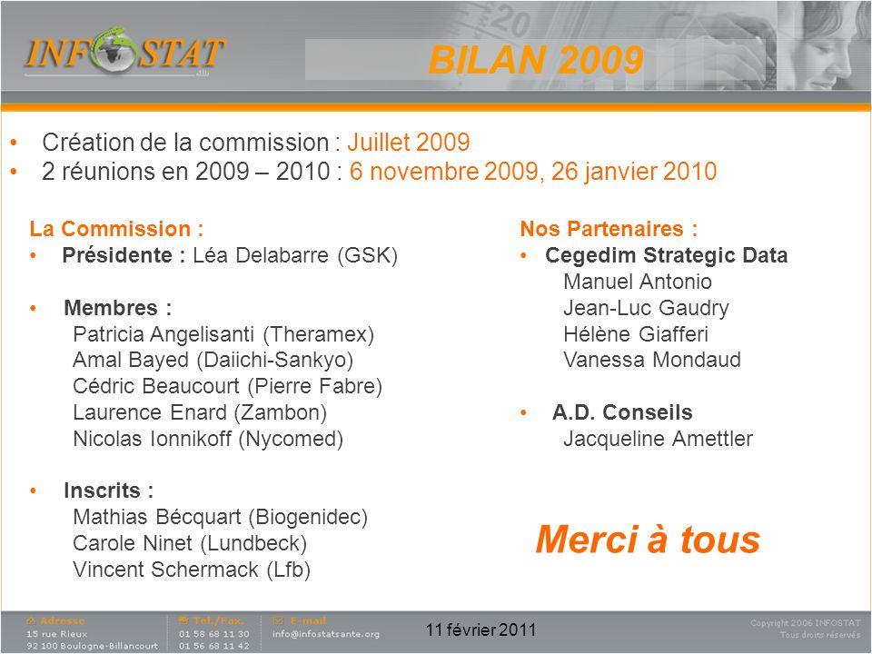 BILAN 2009 Merci à tous Création de la commission : Juillet 2009