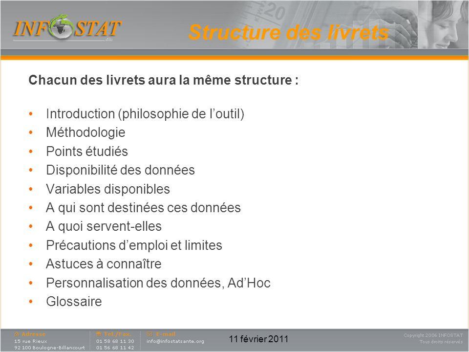 Structure des livrets Chacun des livrets aura la même structure :