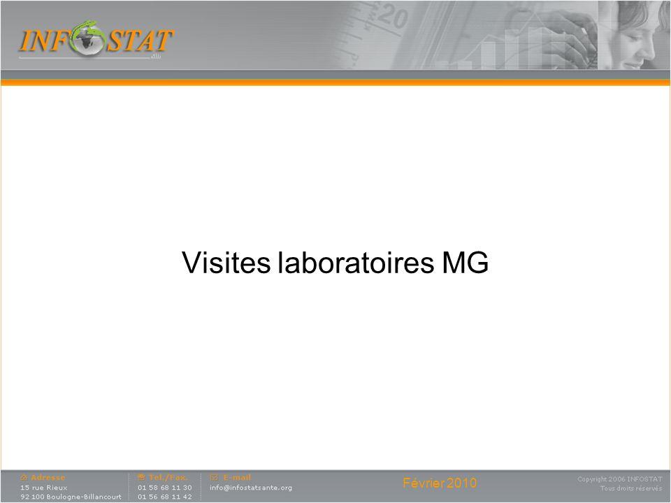 Visites laboratoires MG