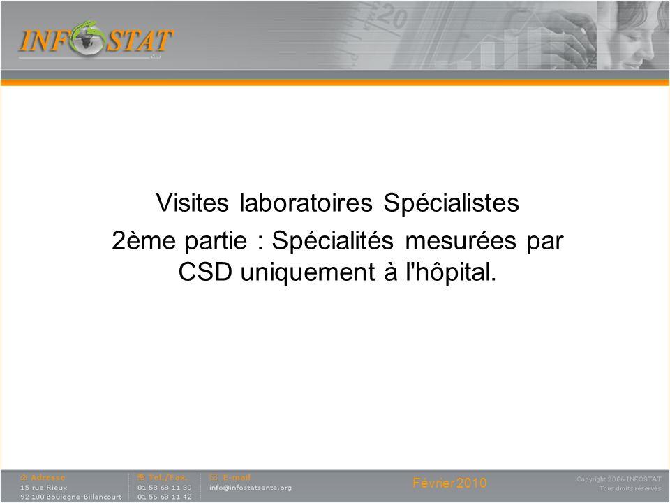 Visites laboratoires Spécialistes