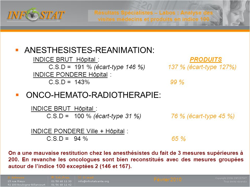 ANESTHESISTES-REANIMATION: