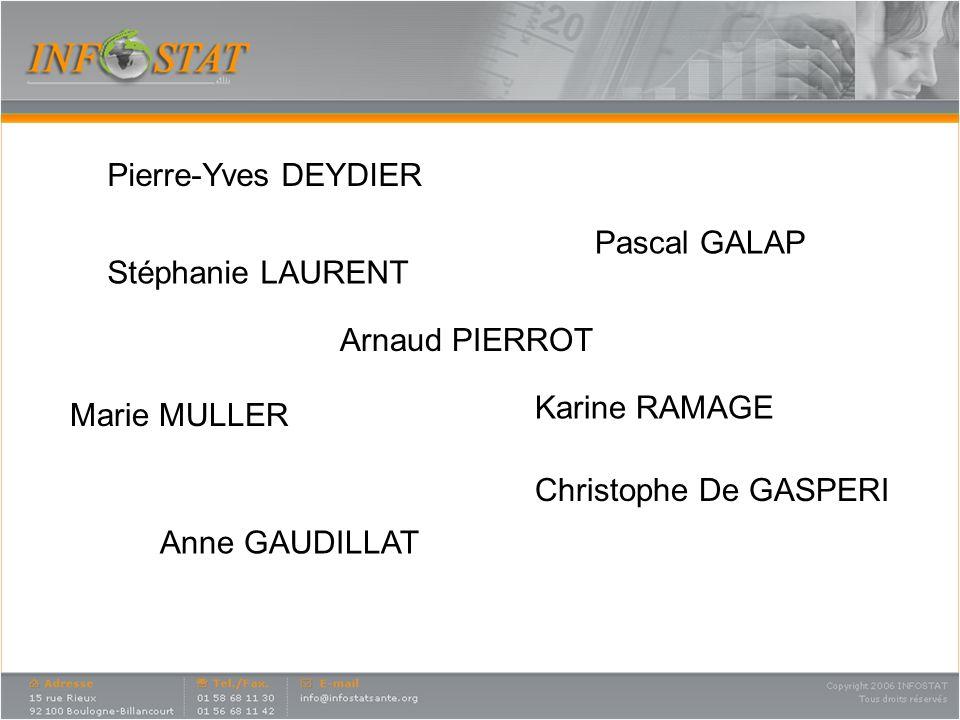 Pierre-Yves DEYDIER Pascal GALAP. Stéphanie LAURENT. Arnaud PIERROT. Karine RAMAGE. Marie MULLER.