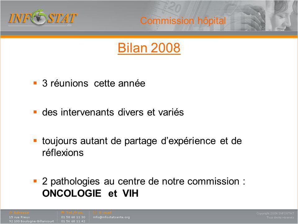 Bilan 2008 Commission hôpital 3 réunions cette année