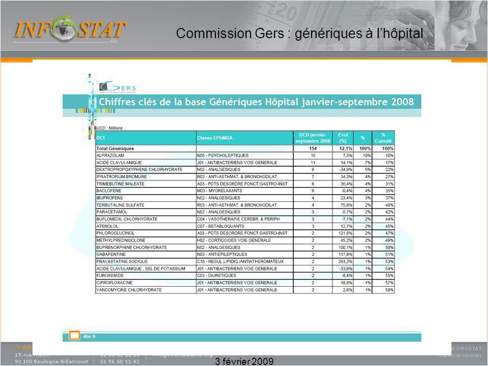 Commission Gers : génériques à l'hôpital