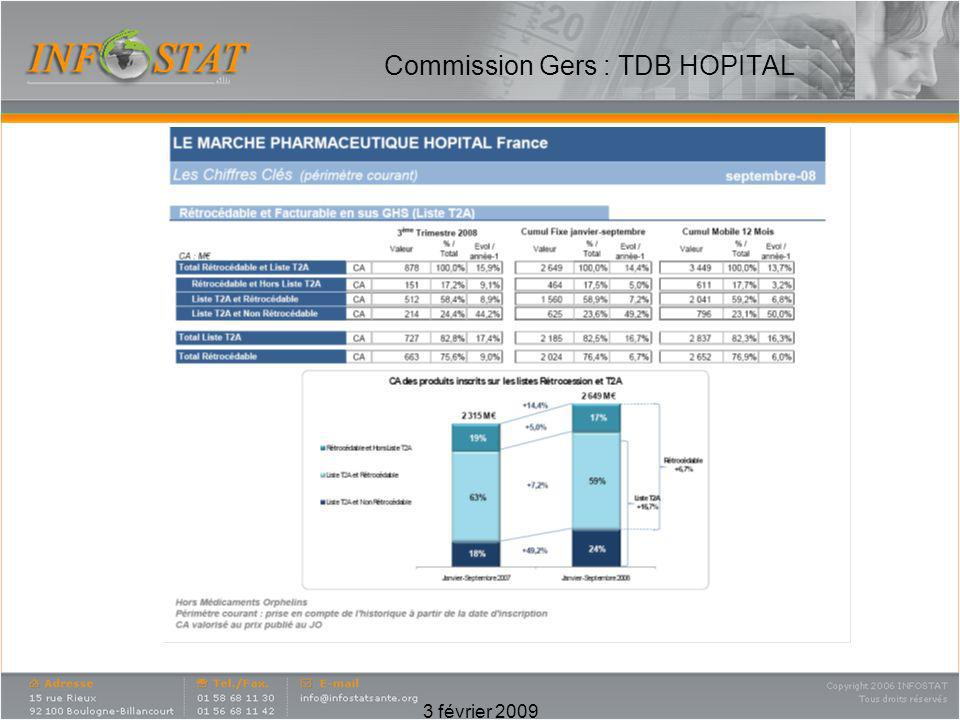 Commission Gers : TDB HOPITAL