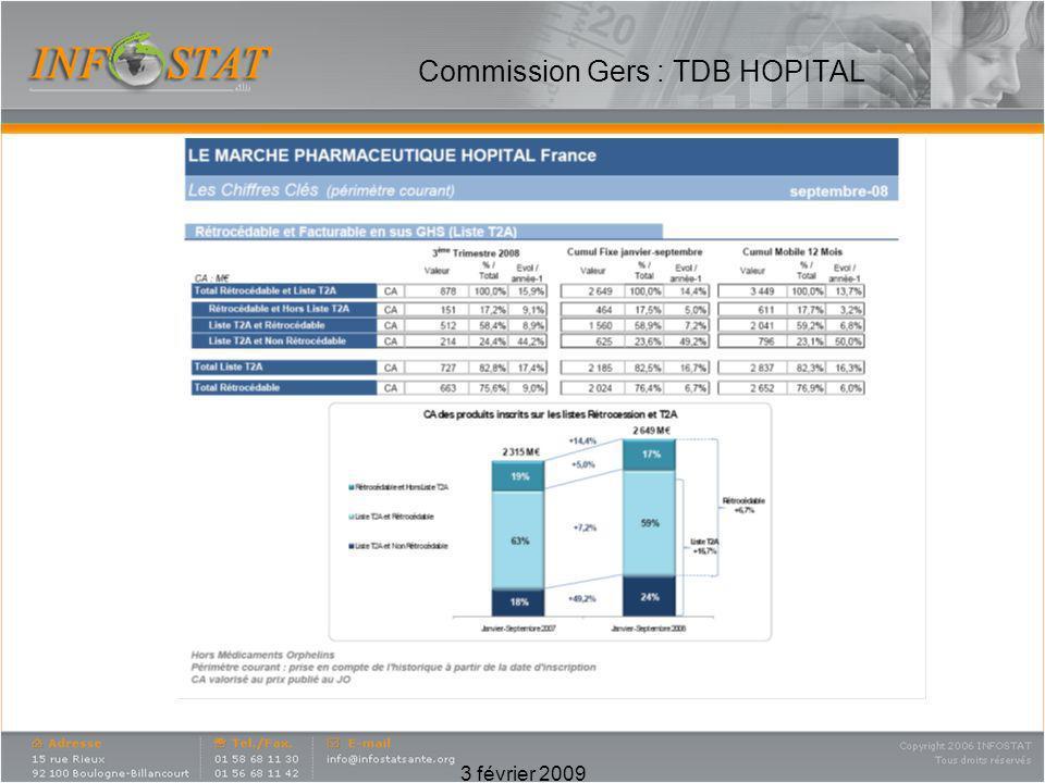 Commission Gers : TDB HOPITAL