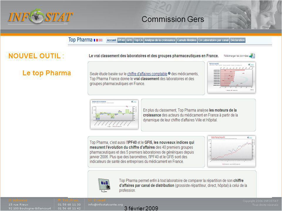 Commission Gers NOUVEL OUTIL : Le top Pharma 3 février 2009