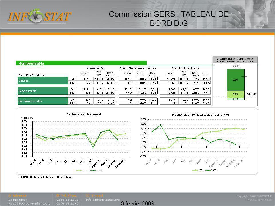 Commission GERS : TABLEAU DE BORD D.G