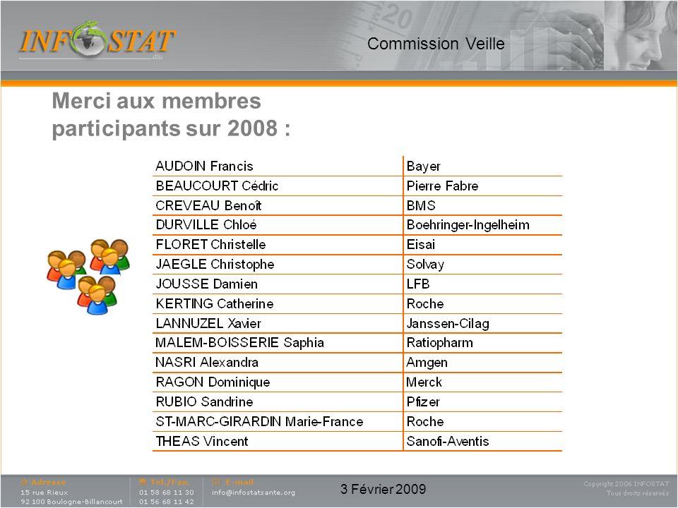 Merci aux membres participants sur 2008 : Commission Veille