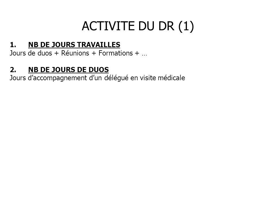 ACTIVITE DU DR (1) NB DE JOURS TRAVAILLES