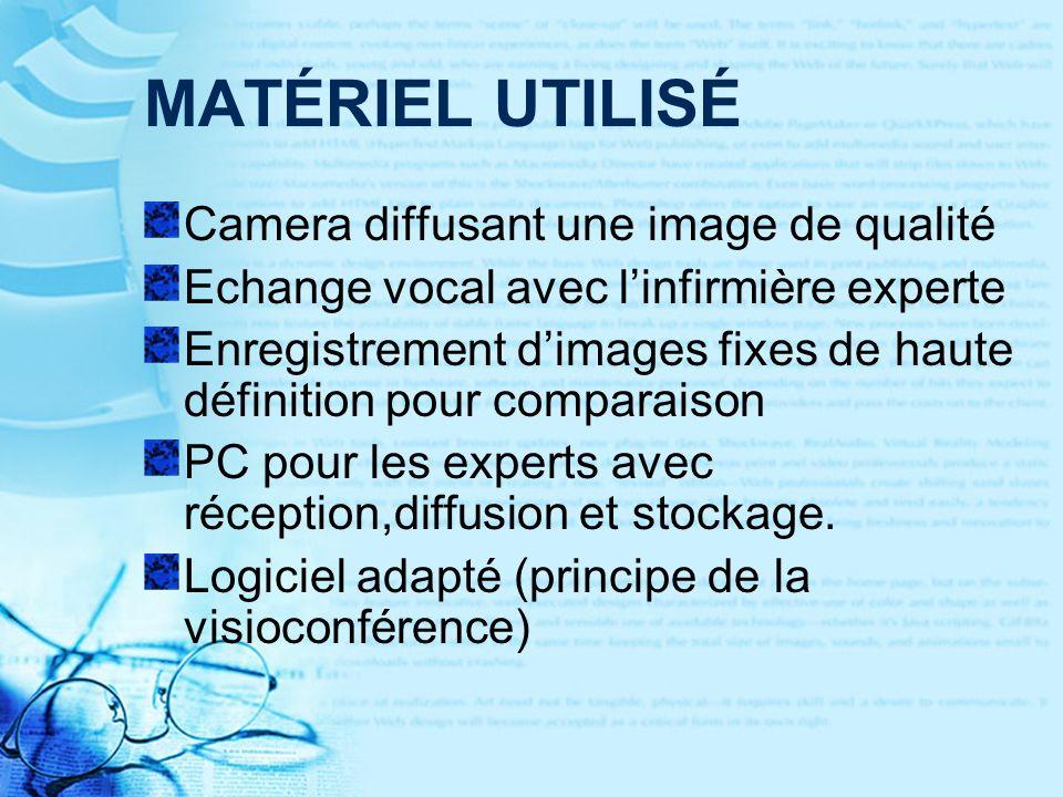 MATÉRIEL UTILISÉ Camera diffusant une image de qualité